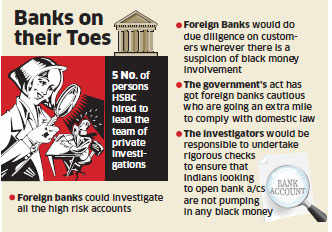Foreign banks like HSBC, Citibank hire investigators in India to probe black money trail