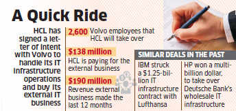 HCL Tech to take over Volvo's IT operations, to rebadge as many as 2600 staff
