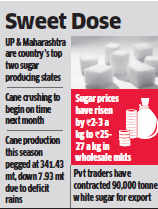 Sugarcane crushing in Uttar Pradesh, Maharashtra likely to begin on time next month