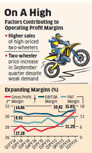 Hero MotoCorp stock to benefit from efforts to improve operating margins