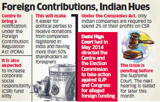 FCRA changes may cause coffers of political parties like BJP and Congress to swell