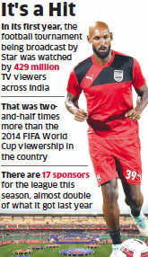 Indian Super League gets 40 million viewers in first week
