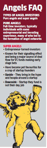 Startups get more funding options to choose from as angel investors take the centre stage