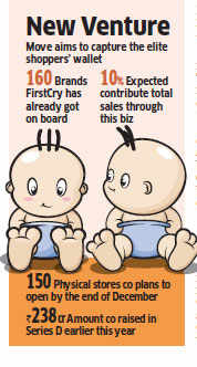 Global baby products to woo elite shoppers at FirstCry