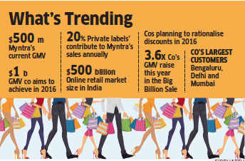 Our sales target is $5 billion by 2018-2020: Ananth Narayanan, Myntra CEO