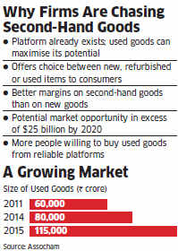 Rise of used goods markets: Why e-commerce companies like OLX, eBay are chasing second-hand goods