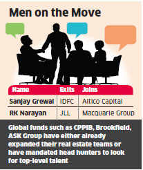 Gearing up for an investment push, real estate private equity funds go on a hiring spree