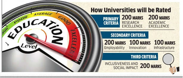 Private universities like Jain University frown on Karnataka's annual rating plan