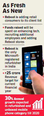 Reboot Systems India in talks to raise $15 million to $25 million to take on GreenDust, OverCart