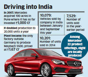 Mercedes-Benz to expand manufacturing in India; seeks government support on tax concessions
