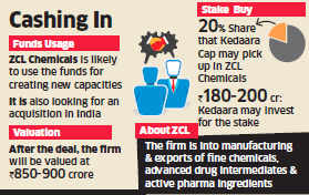 Kedaara Capital set to buy 20% stake in ZCL Chemicals for about Rs 180 crore