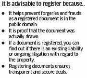 Why should you register your documents