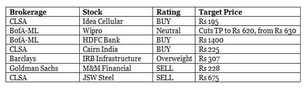 Brokerages' views on top 7 stocks post September quarter results