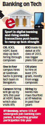 As digital banking expands, IITs emerge as high interest areas for banks