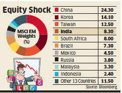 MSCI's move to include Hong Kong-China ADRs in EM index may hit Indian stocks