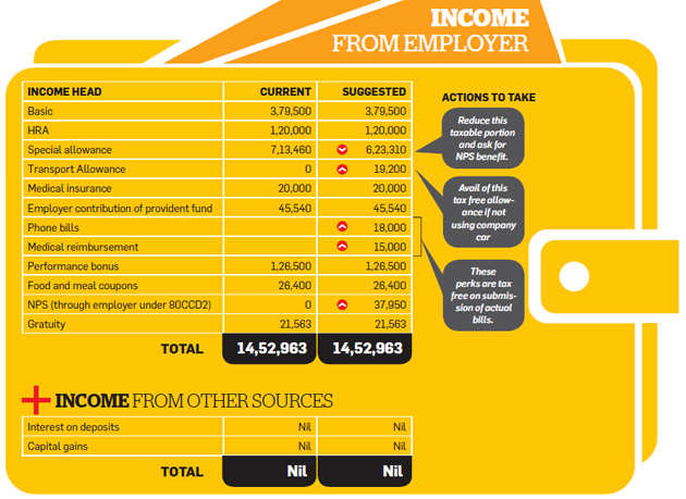 How changes in salary, investments can reduce your tax out-go