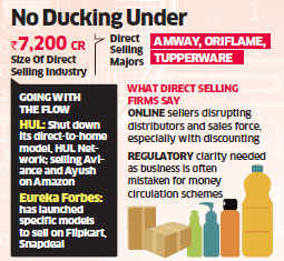 Direct selling companies hit by ecommerce; HUL, Eureka Forbes embrace change