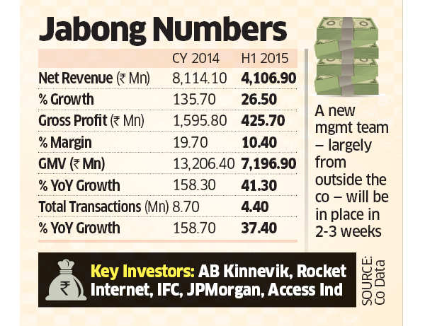GMV concept makes no sense & is used by ecommerce players like Flipkart, Amazon to justify valuations: Jabong's CFO