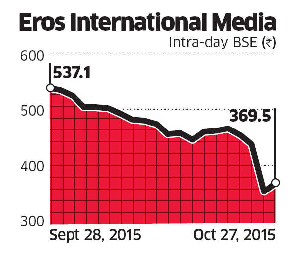 Eros International Media climbs post clarification on downgrade buzz