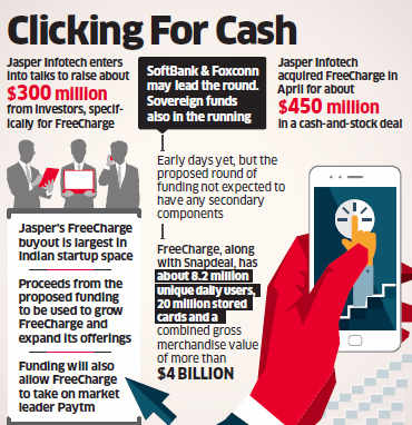Snapdeal in talks with investors to raise Rs 2,000 crore for its digital services platform FreeCharge