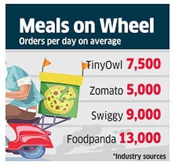 TinyOwl gets Rs 50 crore lifeline from investors