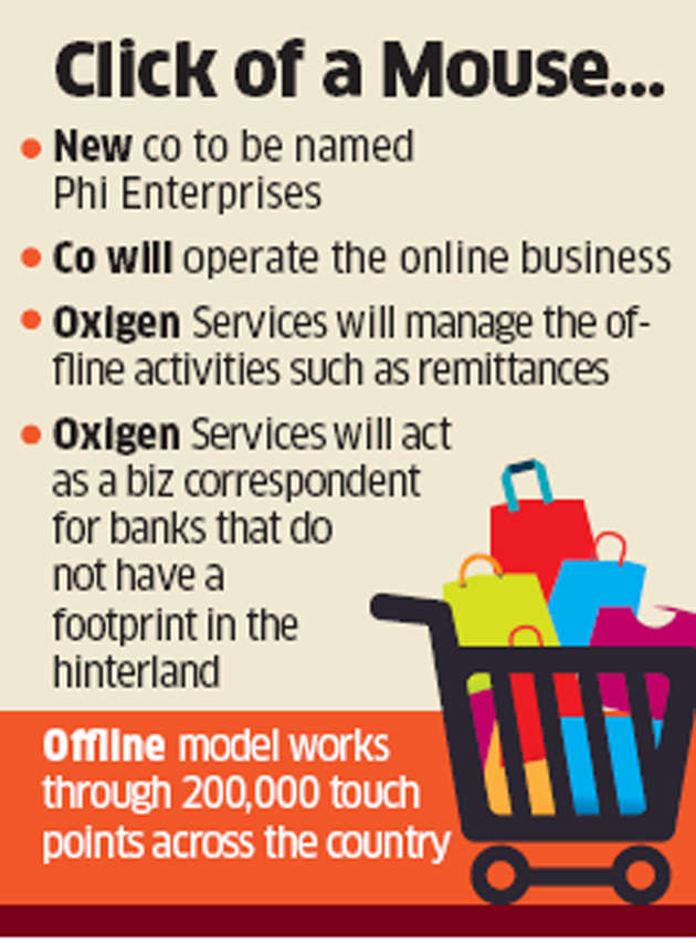 Oxigen Services in talks to raise Rs 1,300 crore; plans to hive off online business