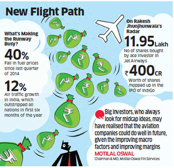 Why are influential investors suddenly bullish on India's aviation sector?