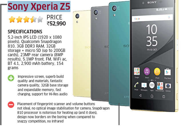 Sony Xperia Z5 review: An underdog compared to competition