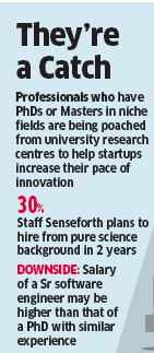 Innovation in mind, startups pave way for PhD holders