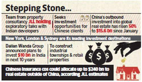 China developers do a realty check, keen to float JVs for big projects