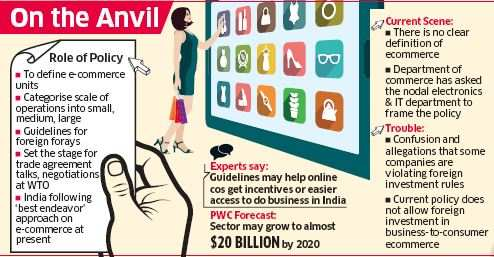 Policy to define Ecommerce business like Flipkart, Snapdeal likely