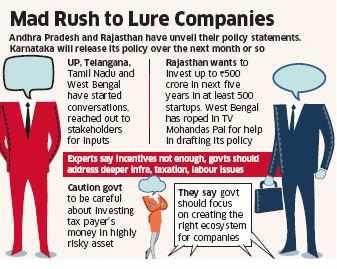 States like Karnataka, Andhra Pradesh, Rajasthan plan incentives to serenade startups