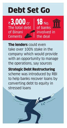Binani Cement's Rs 3,000 crore-debt may be turned to equity