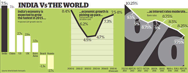 Diwali sales, analysts and companies indicate that the economy may be finally turning for the better