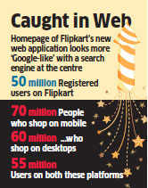 Flipkart launches mobile version of website hoping to woo more users