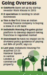 Indiabulls Housing Finance buys 40 per cent in UK bank