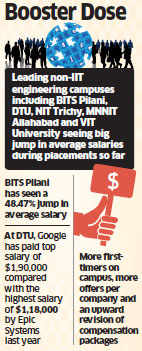 IT and e-commerce companies emerge as top recruiters at engineering colleges