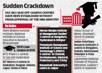 UGC asks 10 institutes including NMIMS, TIFR and BITS Pilani to shut off-campus centres