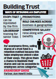 Talent retention move: Flipkart sells marginal stake in employee trust fund to HNIs for Rs 180-240 crore