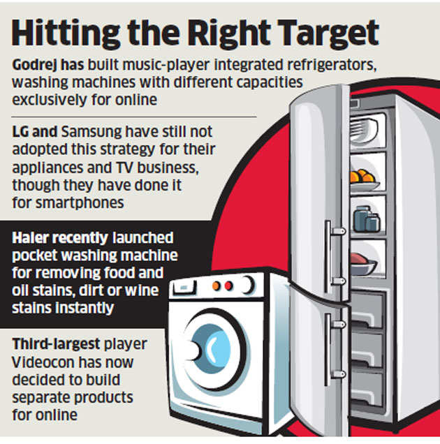 'Innovative' consumer products from Godrej, Haier are a hit online