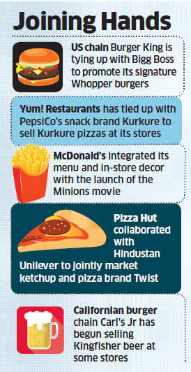 Western food chains like Burger King, Pizza Hut tie-up with big brands to step up footfalls