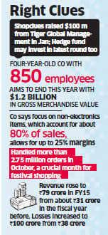 Shopclues in talks to raise $150-$200 million, eyes $1.2 billion in sales this year