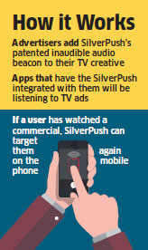 Indian startup SilverPush raises hackles in US over privacy violation
