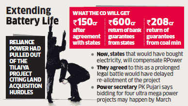 Government may invite bids by January to allocate Rs 36,000 crore Tilaiya ultra mega power project