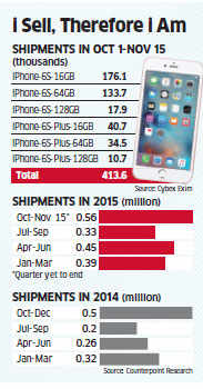 Apple set for best ever quarter, iPhone 6s, 6s Plus shipments surge after slow start