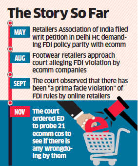 Delhi HC orders ED to probe whether ecommerce companies like Snapdeal, Jabong, Myntra have flouted FDI rules