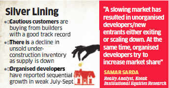 Depressed real estate market proving to be a boon for organised developers; big launches lined up