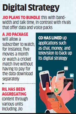 Reliance Jio plans digital content strategy to take on peers - The