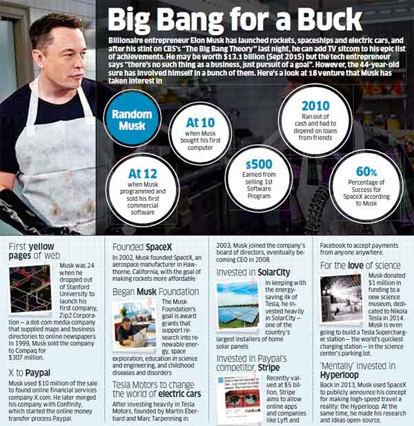 A look at Elon Musk and his 18 ventures