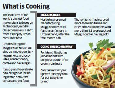 Maggi crisis, ecommerce among Nestle India's 'must-win' battles